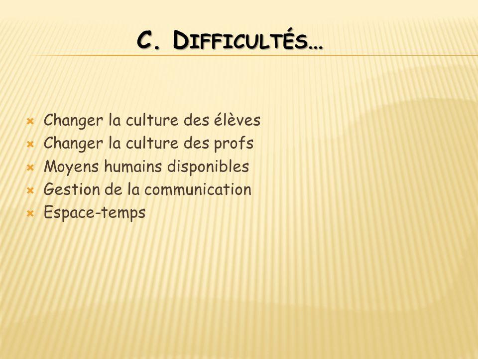 C. Difficultés… Changer la culture des élèves