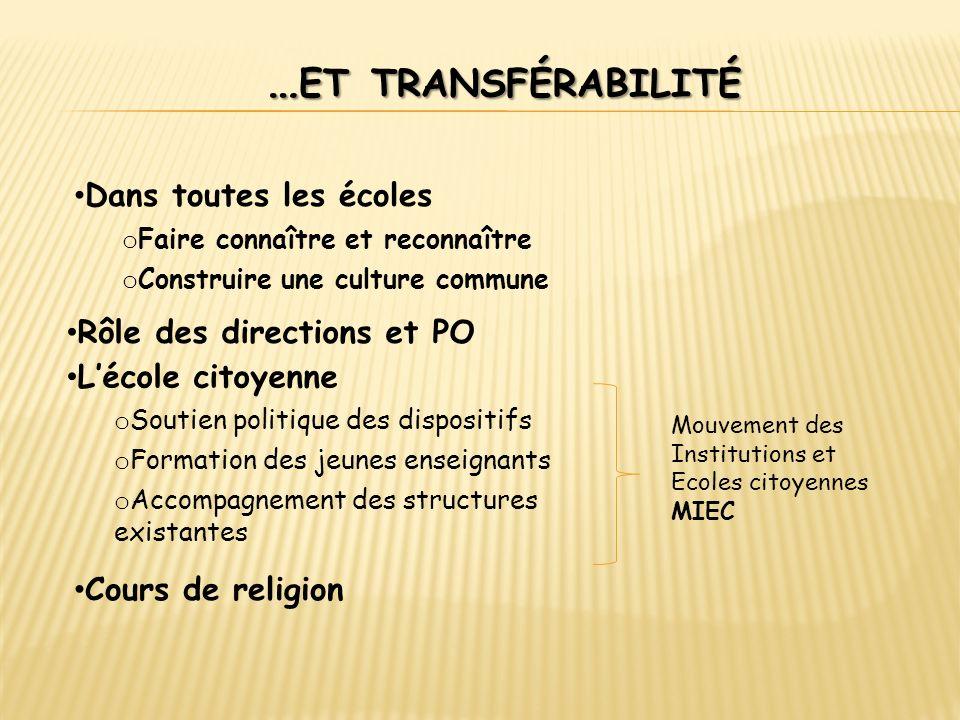 …et transférabilité Dans toutes les écoles Rôle des directions et PO