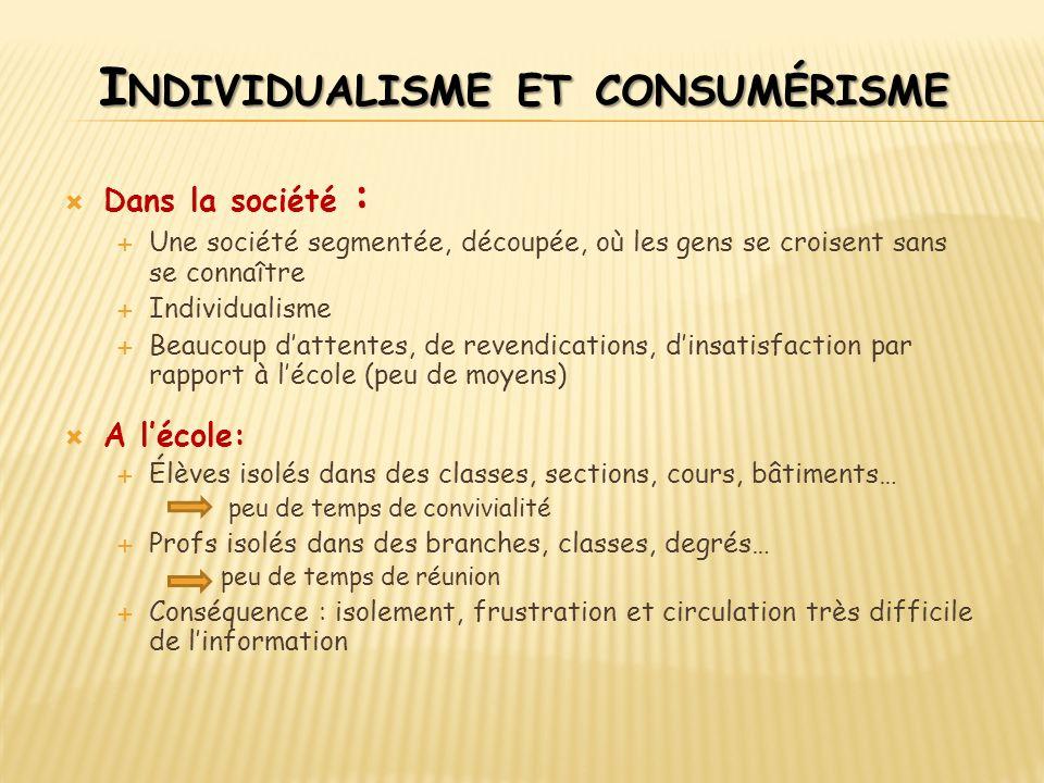 Individualisme et consumérisme