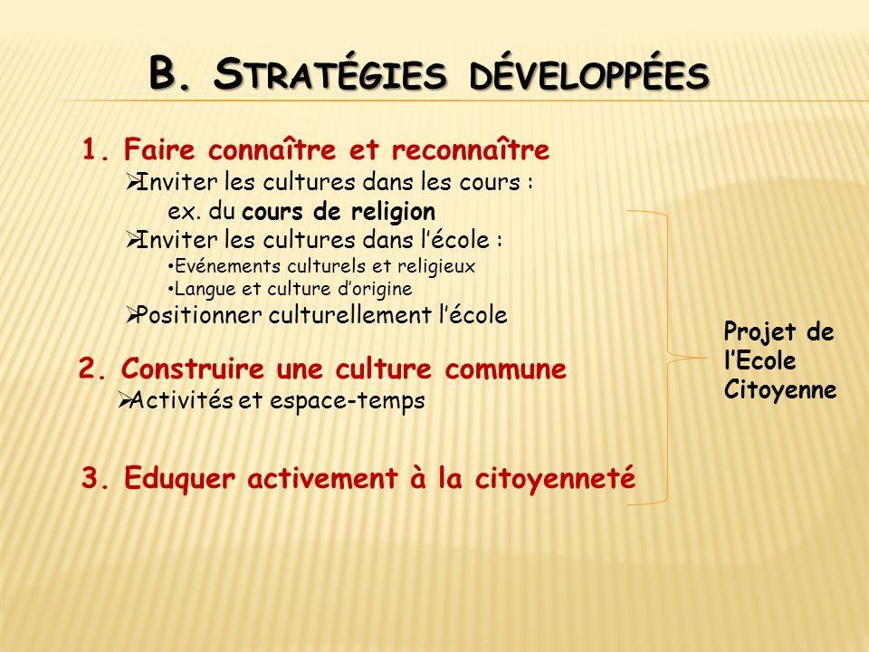 B. Stratégies développées