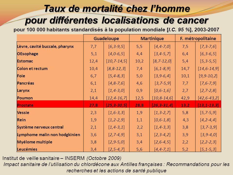 lymphome malin non hodgkinien pdf