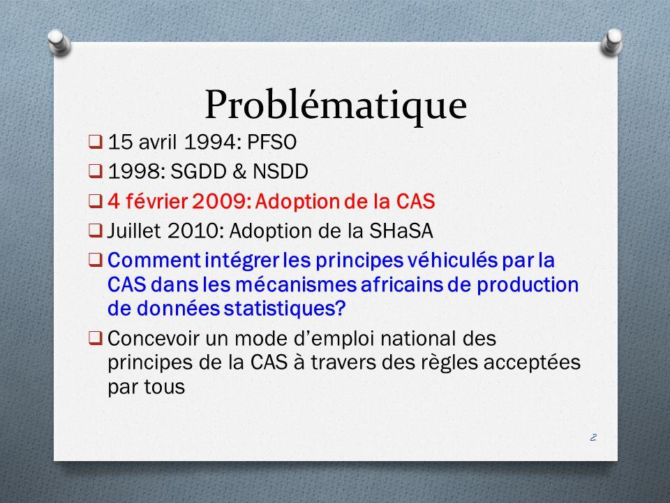 Problématique 15 avril 1994: PFSO 1998: SGDD & NSDD