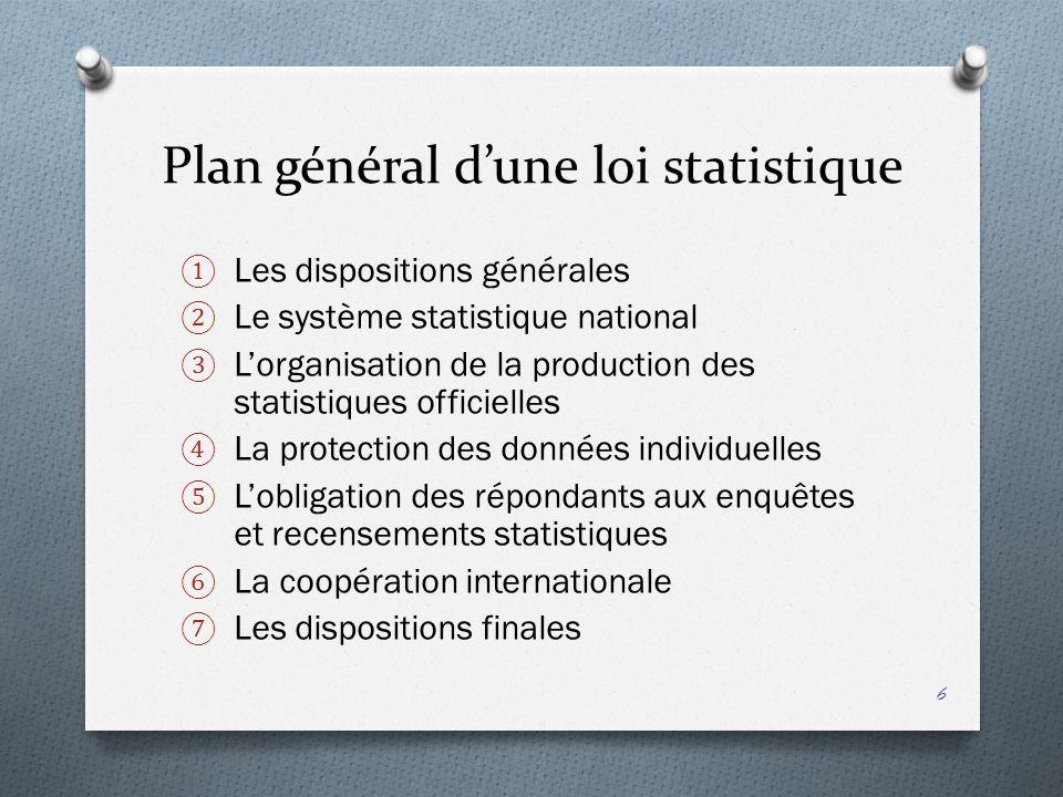 Plan général d'une loi statistique