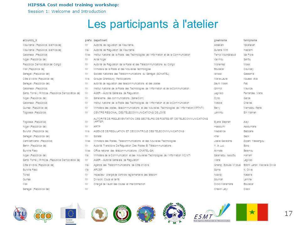 Abdelmounaim el haffaf ppt t l charger - Office national de publication et de communication ...