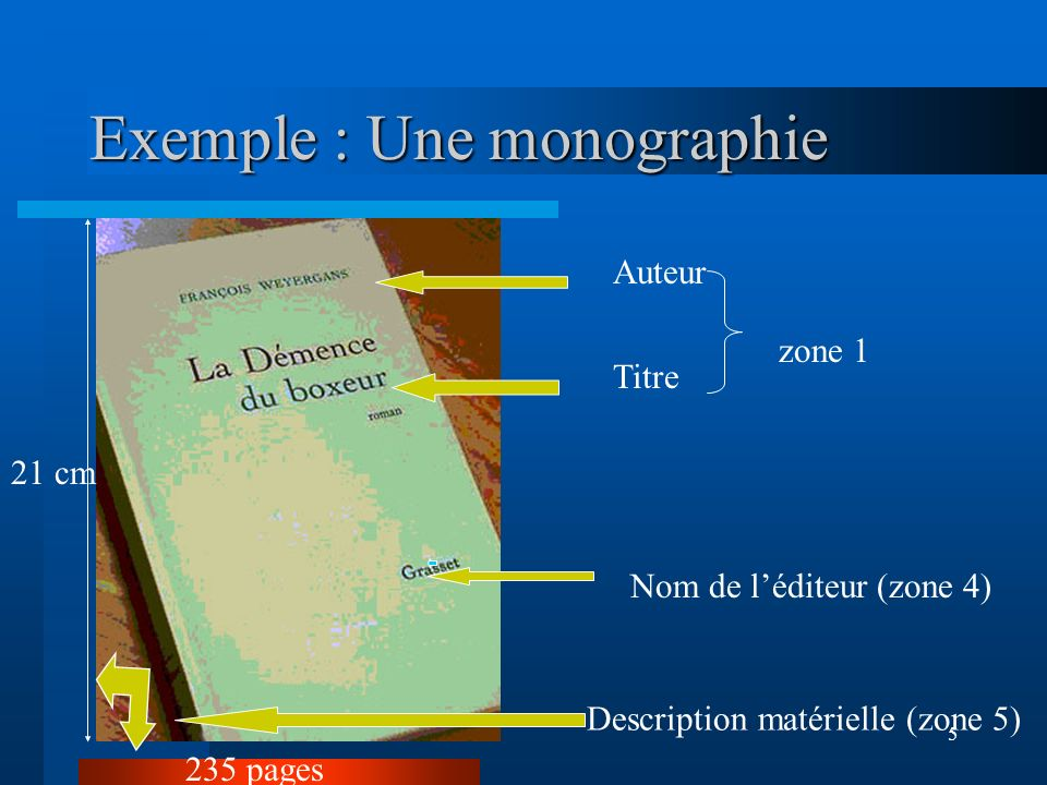 Exemple : Une monographie