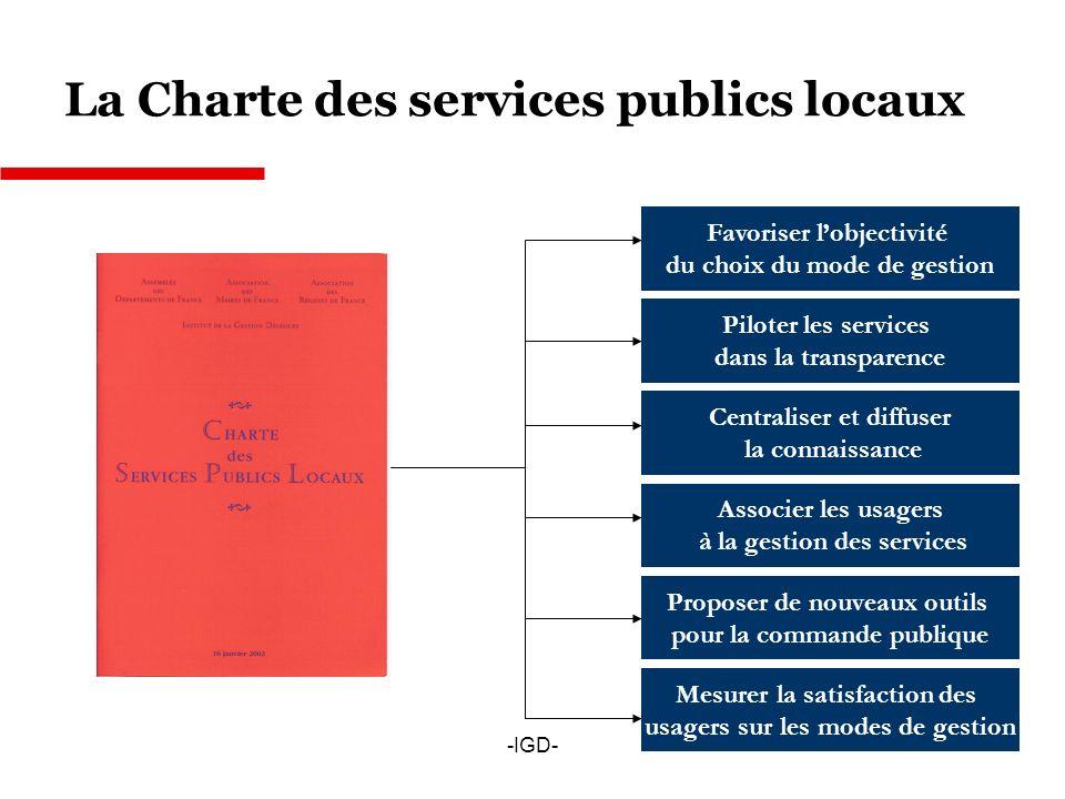 La Charte des services publics locaux