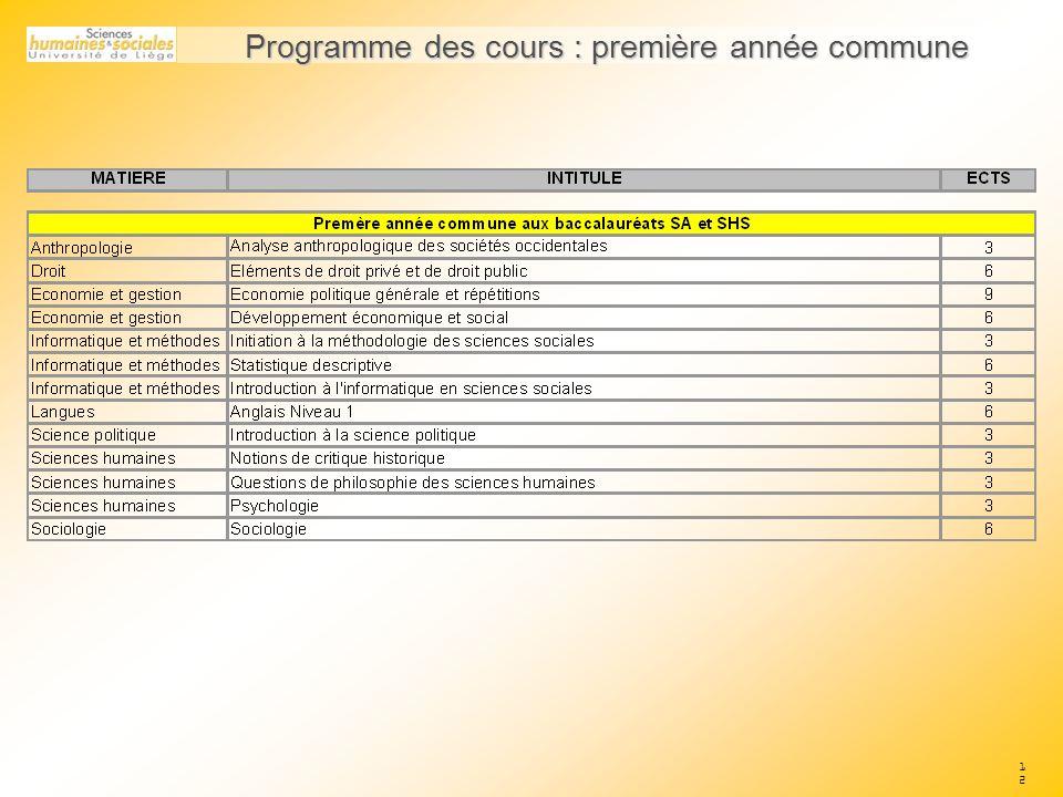 Programme des cours : première année commune