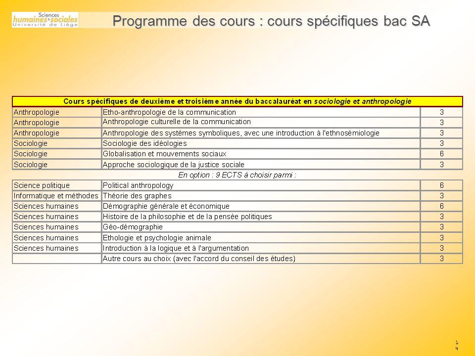 Programme des cours : cours spécifiques bac SA