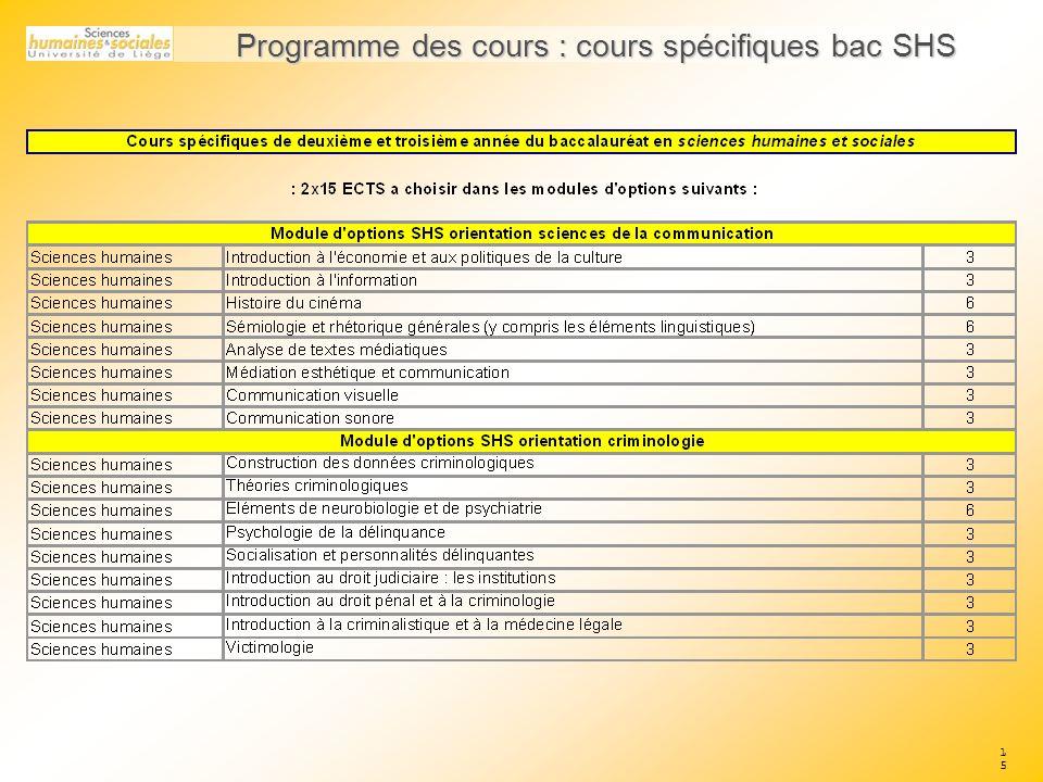 Programme des cours : cours spécifiques bac SHS
