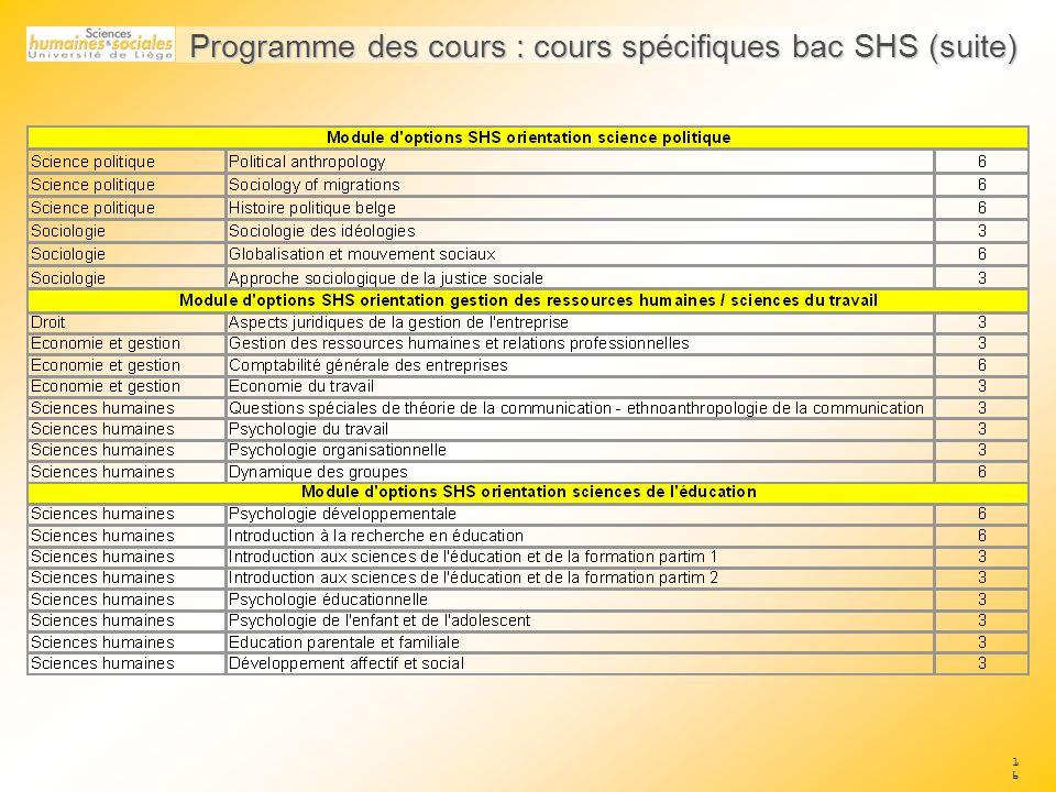 Programme des cours : cours spécifiques bac SHS (suite)