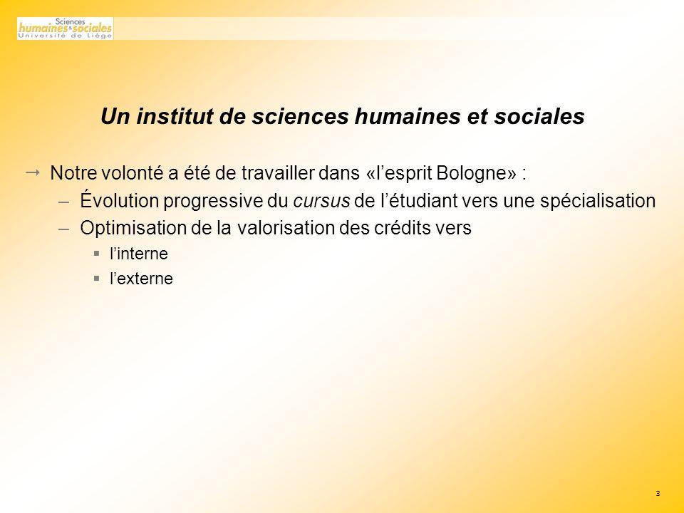Un institut de sciences humaines et sociales
