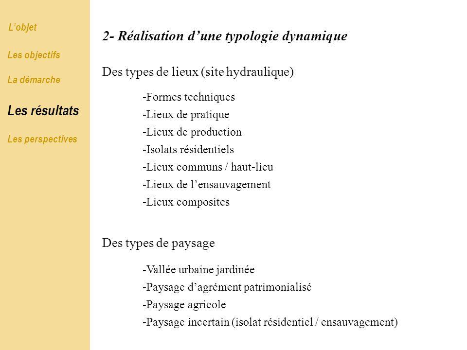 L'objet 2- Réalisation d'une typologie dynamique