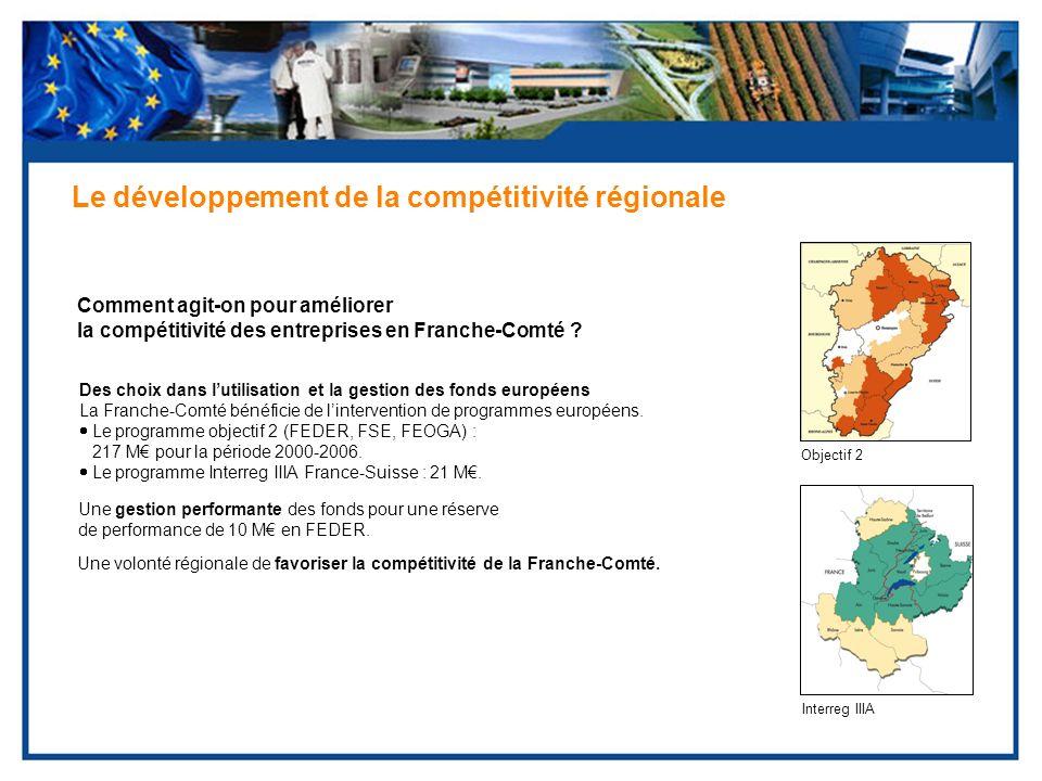Le développement de la compétitivité régionale