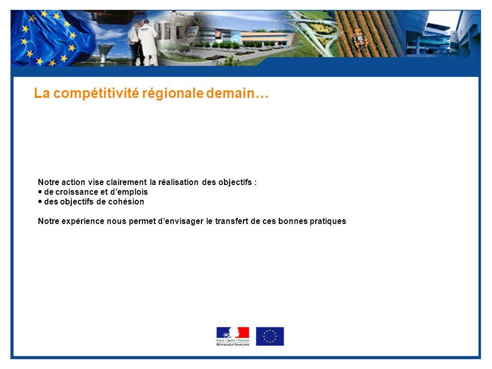 La compétitivité régionale demain…