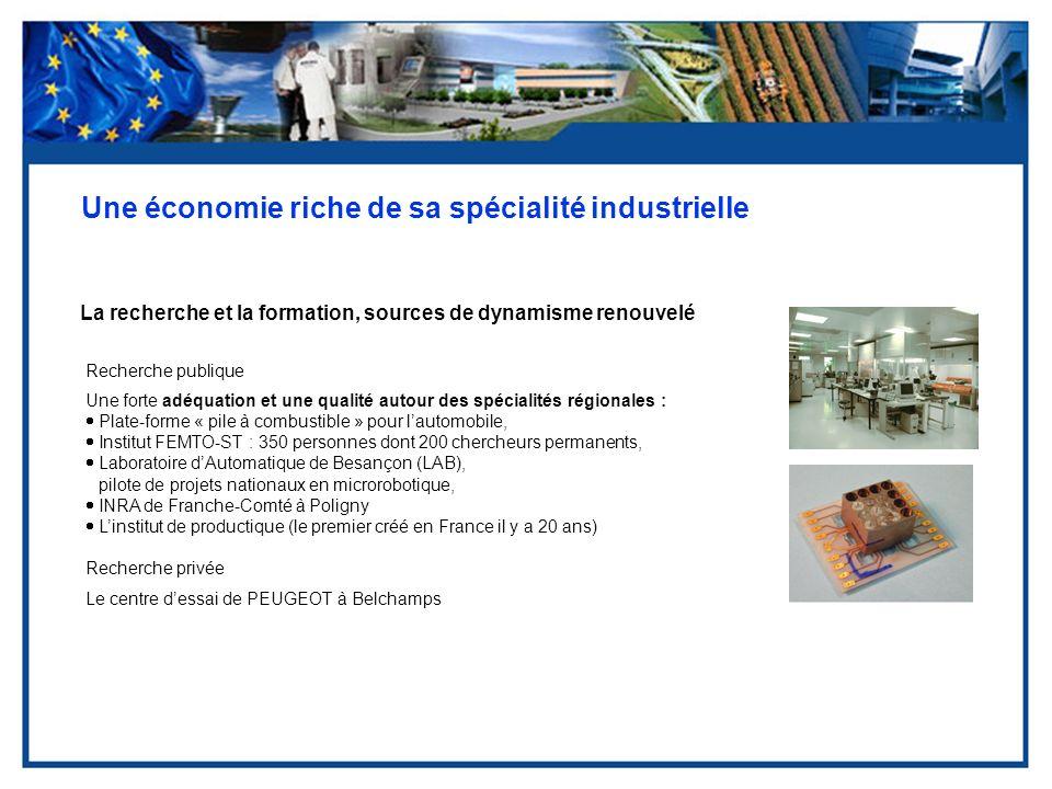 Une économie riche de sa spécialité industrielle