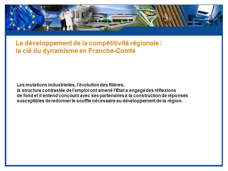 Le développement de la compétitivité régionale :