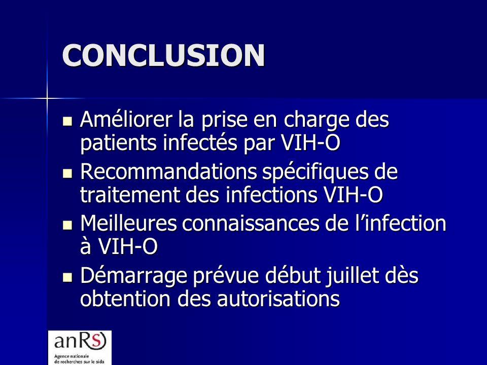 CONCLUSION Améliorer la prise en charge des patients infectés par VIH-O. Recommandations spécifiques de traitement des infections VIH-O.