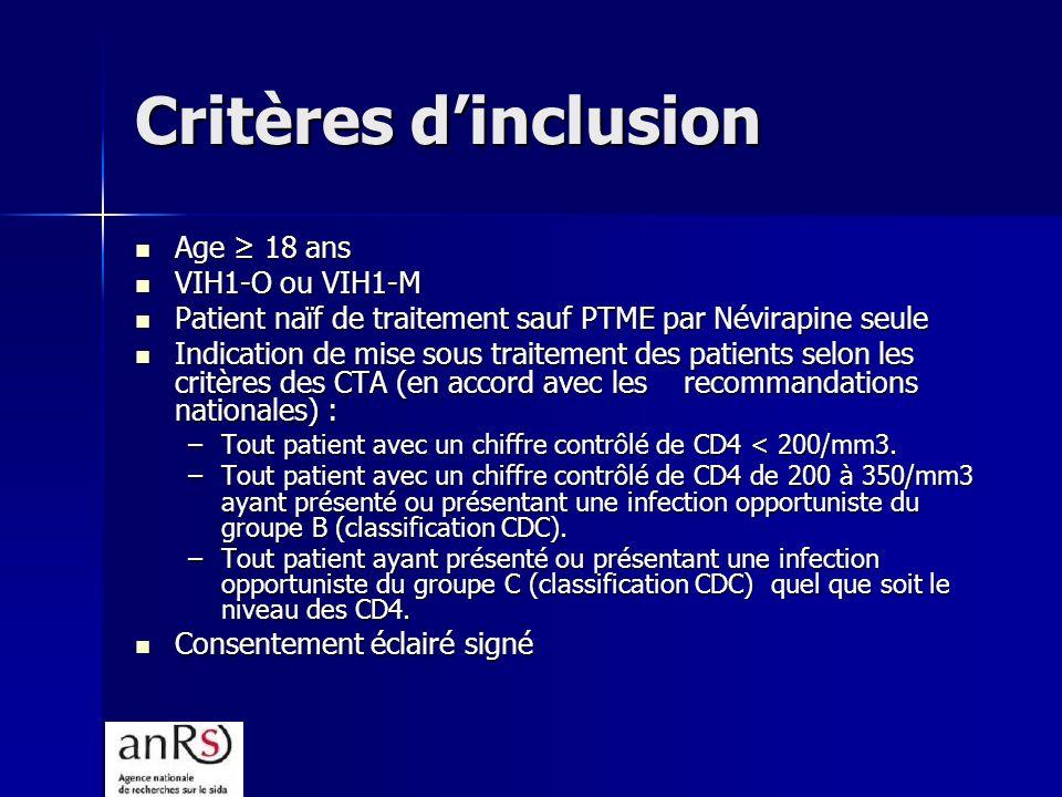 Critères d'inclusion Age ≥ 18 ans VIH1-O ou VIH1-M