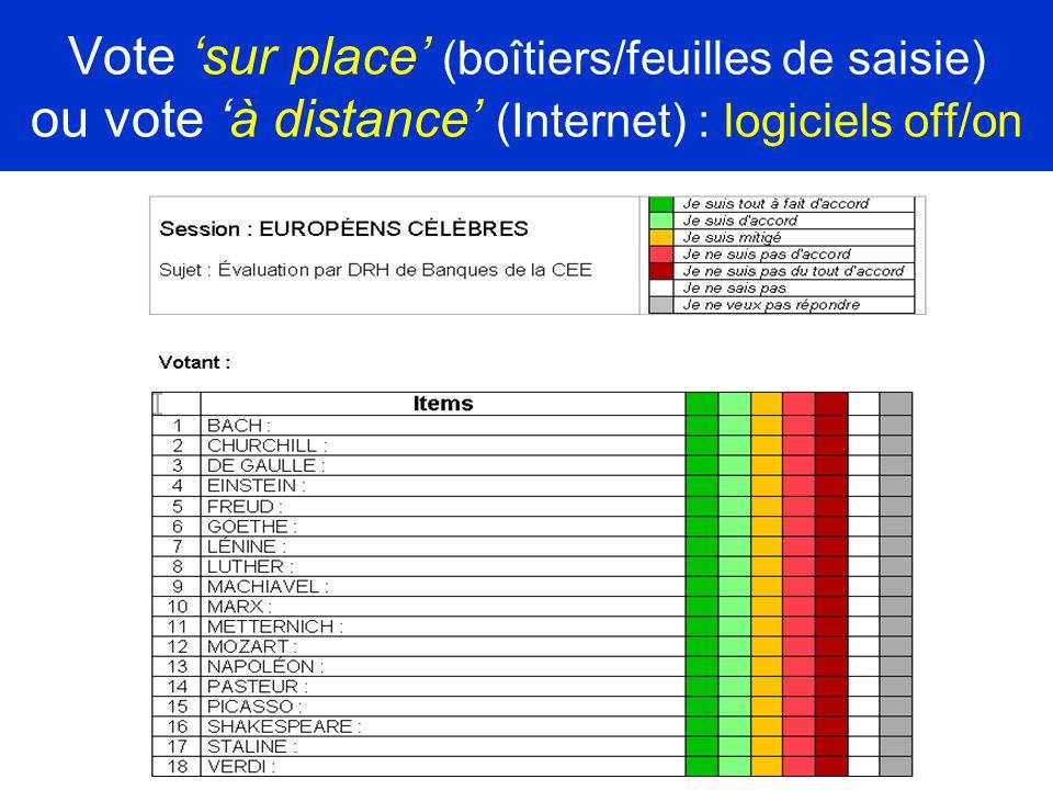 Vote 'sur place' (boîtiers/feuilles de saisie) ou vote 'à distance' (Internet) : logiciels off/on