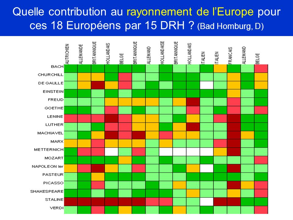 Quelle contribution au rayonnement de l'Europe pour ces 18 Européens par 15 DRH (Bad Homburg, D)