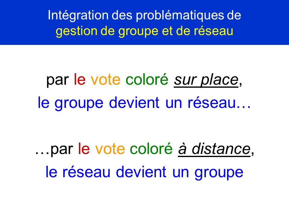 Intégration des problématiques de gestion de groupe et de réseau