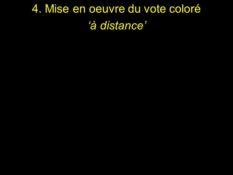 4. Mise en oeuvre du vote coloré