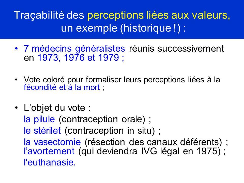 Traçabilité des perceptions liées aux valeurs, un exemple (historique