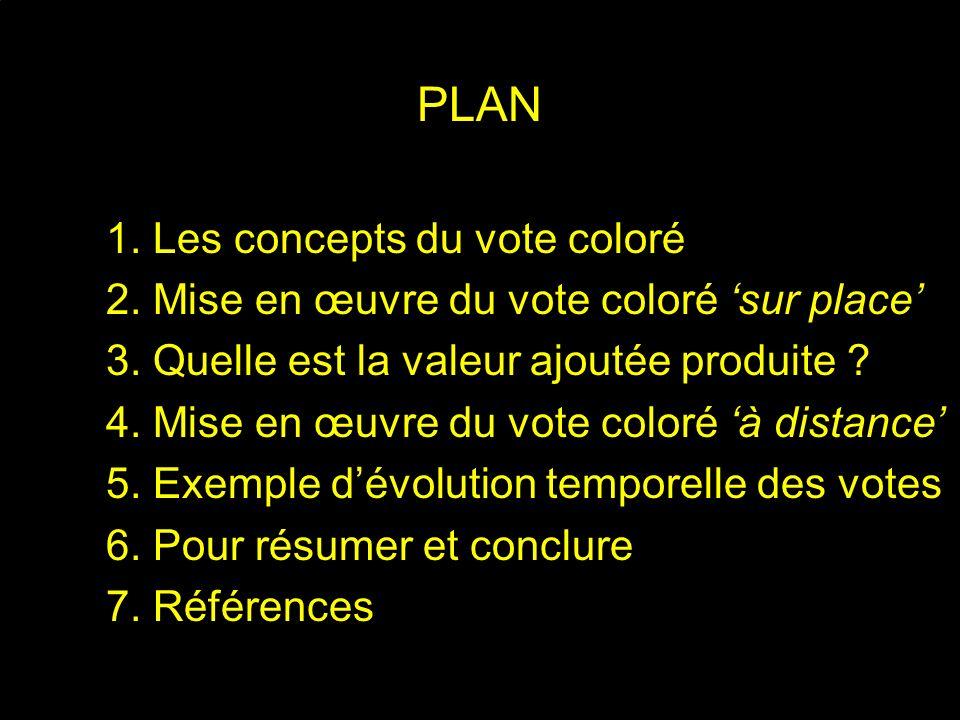 PLAN 2. Mise en œuvre du vote coloré 'sur place'