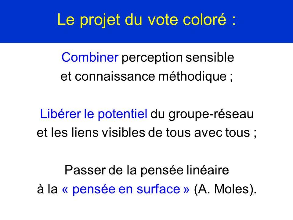Le projet du vote coloré :