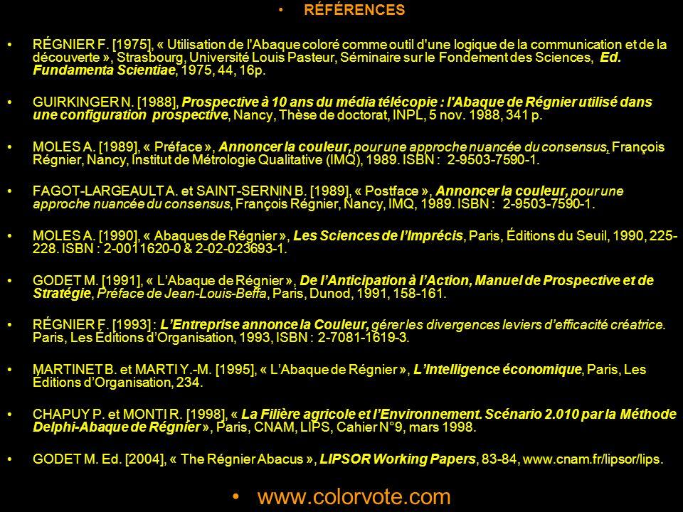 www.colorvote.com RÉFÉRENCES