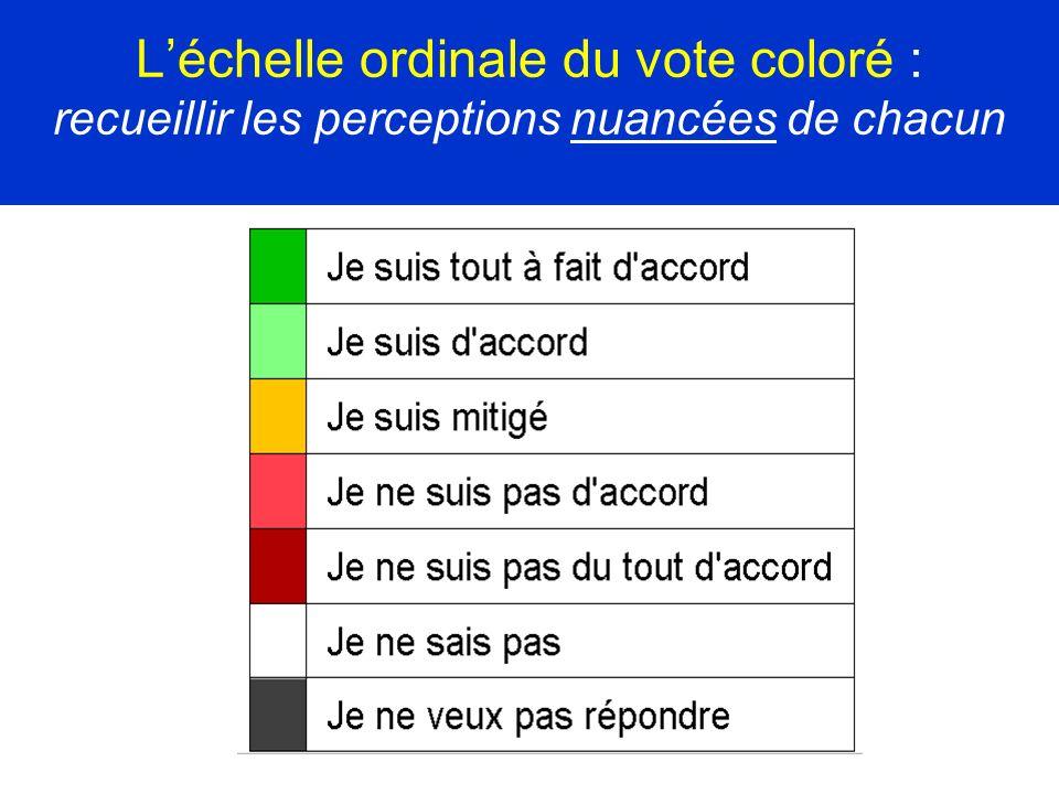 L'échelle ordinale du vote coloré : recueillir les perceptions nuancées de chacun