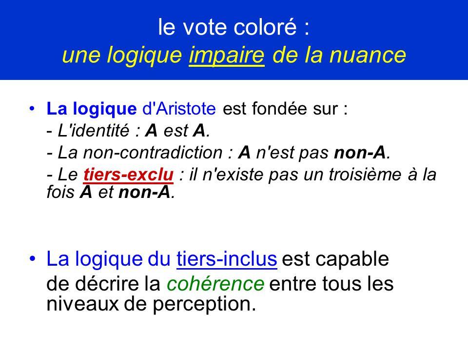le vote coloré : une logique impaire de la nuance