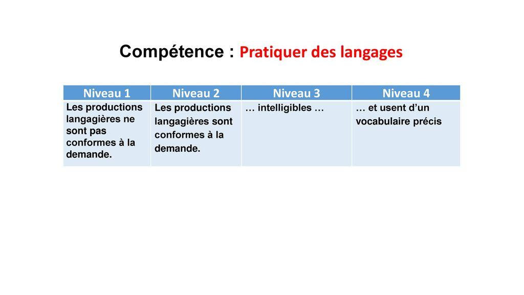 Compétence : Pratiquer des langages