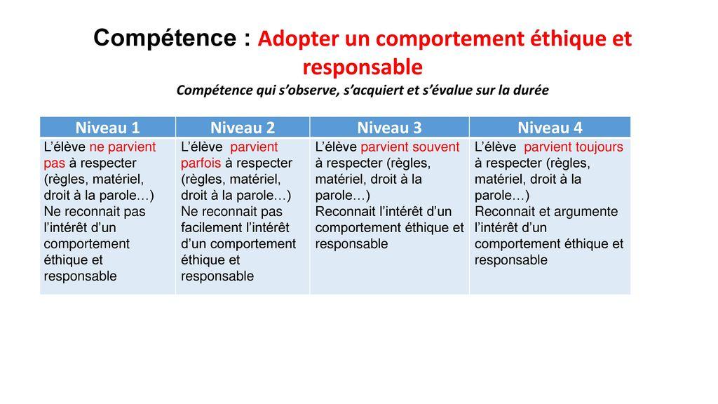 Compétence : Adopter un comportement éthique et responsable