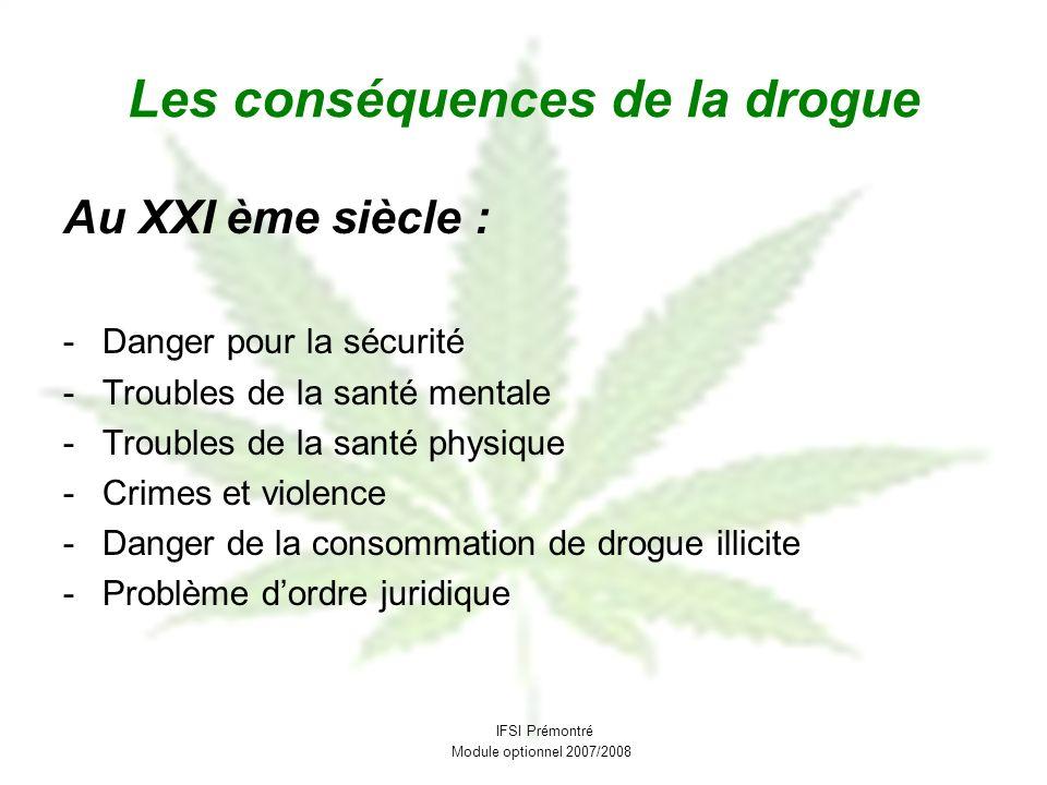 Les conséquences de la drogue