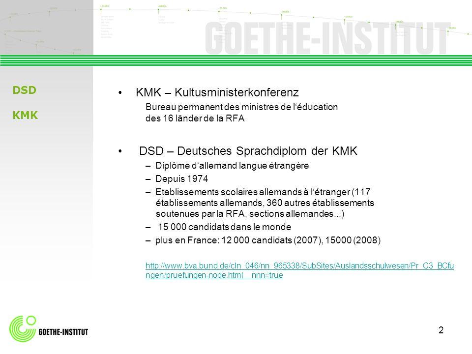 KMK – Kultusministerkonferenz