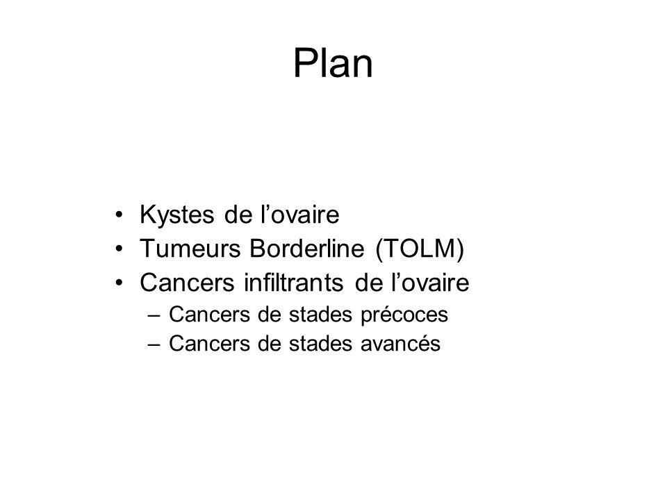 Plan Kystes de l'ovaire Tumeurs Borderline (TOLM)