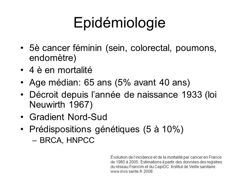 Epidémiologie 5è cancer féminin (sein, colorectal, poumons, endomètre)