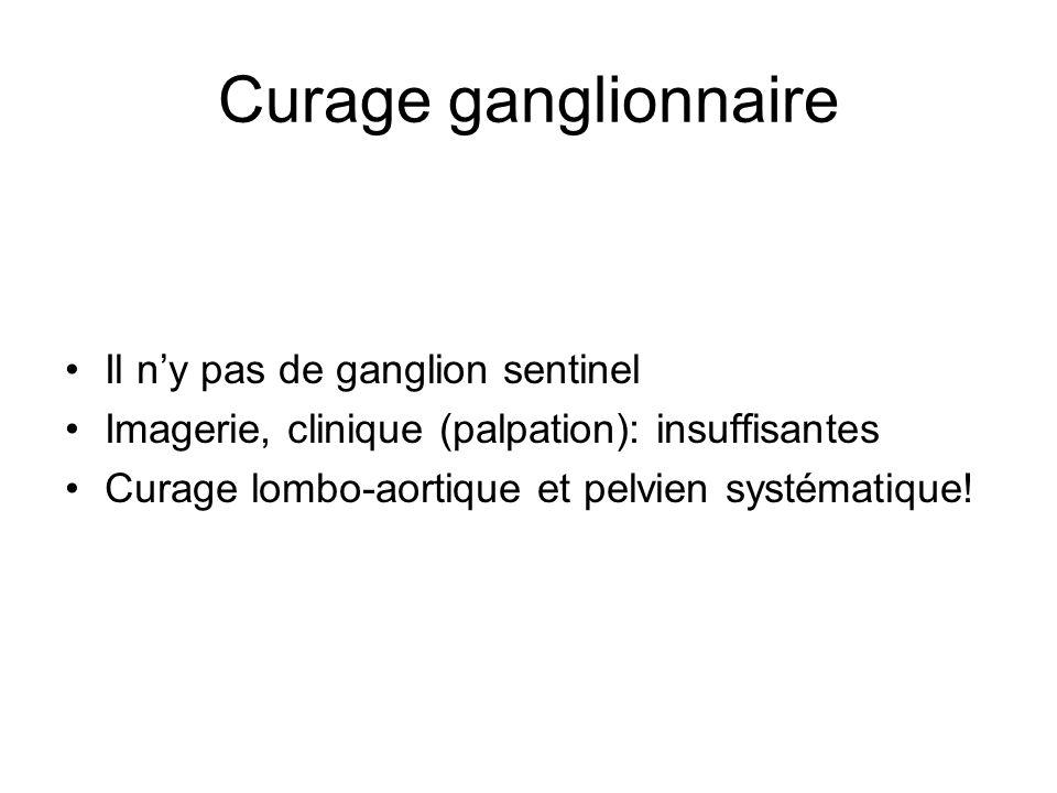 Curage ganglionnaire Il n'y pas de ganglion sentinel