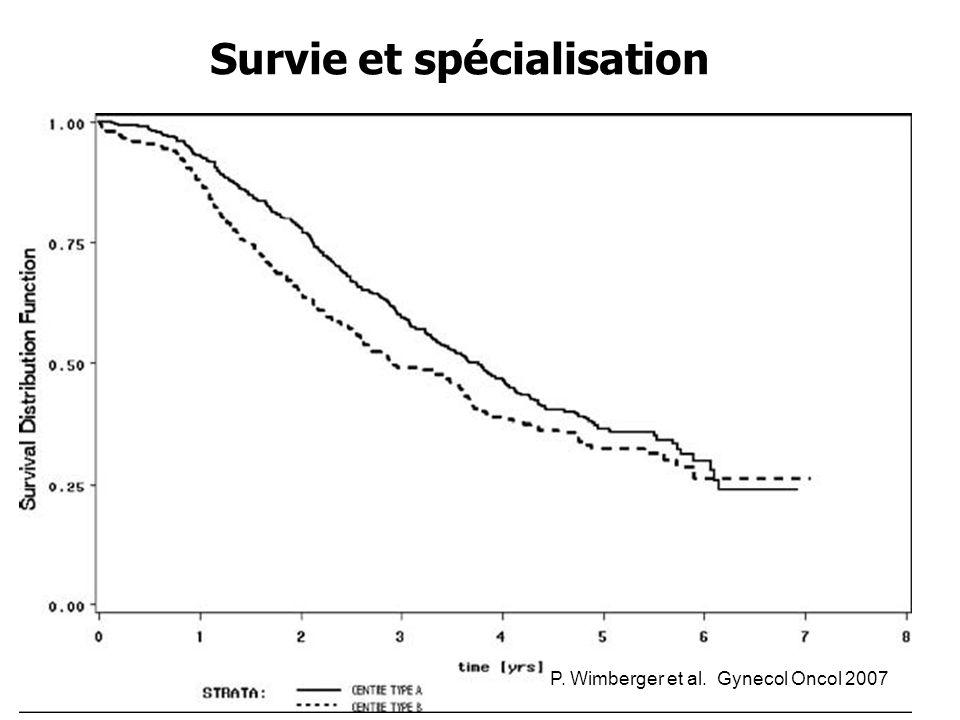 Survie et spécialisation