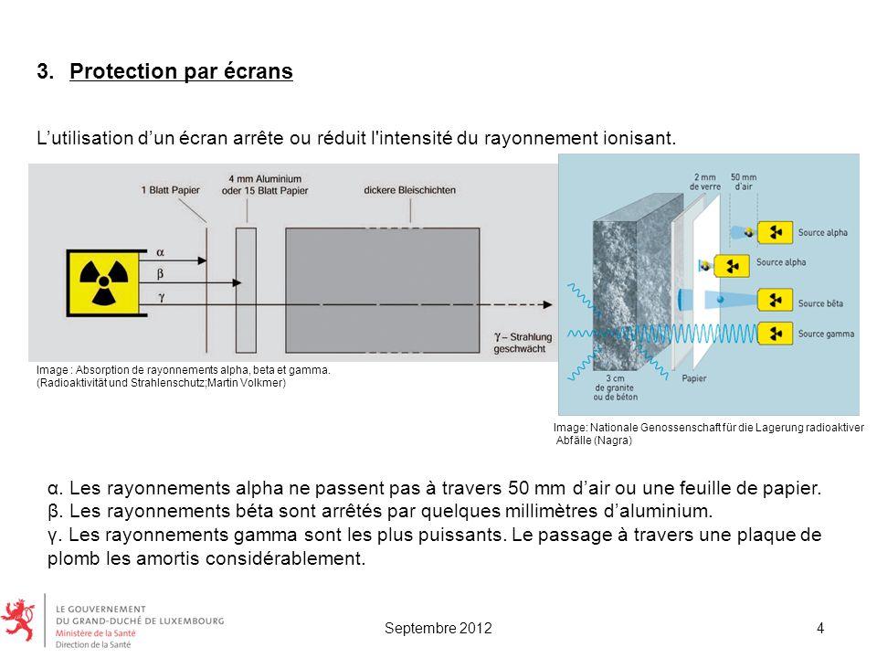 Protection par écrans L'utilisation d'un écran arrête ou réduit l intensité du rayonnement ionisant.