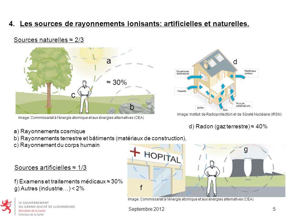 Naturelles Les sources de rayonnements ionisants: artificielles et naturelles. Sources naturelles ≈ 2/3.