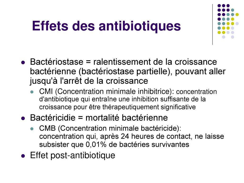 effets des antibiotiques