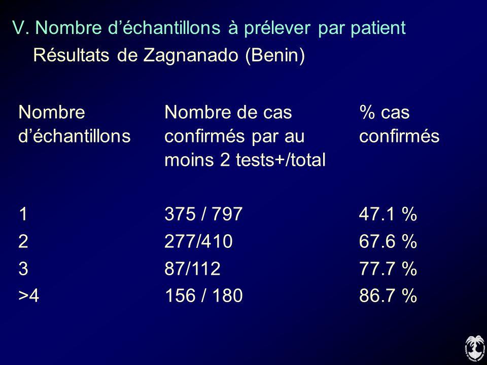 V. Nombre d'échantillons à prélever par patient