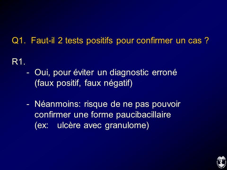 Q1. Faut-il 2 tests positifs pour confirmer un cas. R1. -