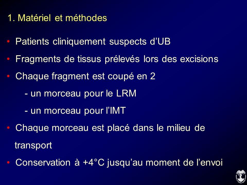 1. Matériel et méthodes Patients cliniquement suspects d'UB. Fragments de tissus prélevés lors des excisions.