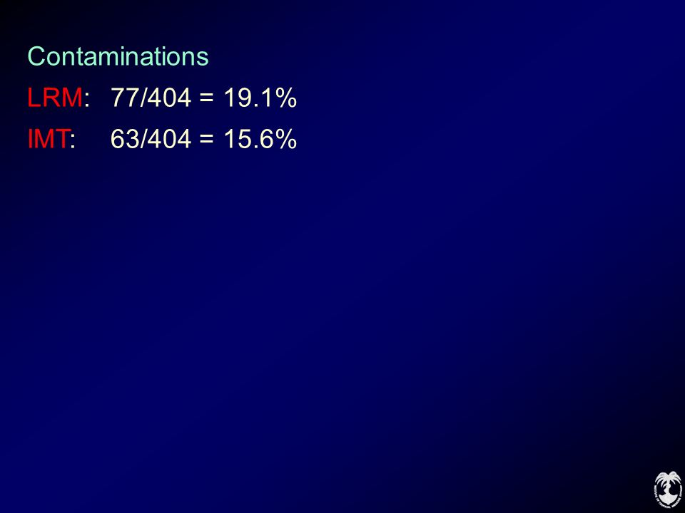 Contaminations LRM: 77/404 = 19.1% IMT: 63/404 = 15.6%