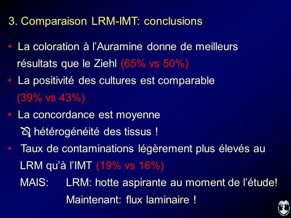 3. Comparaison LRM-IMT: conclusions