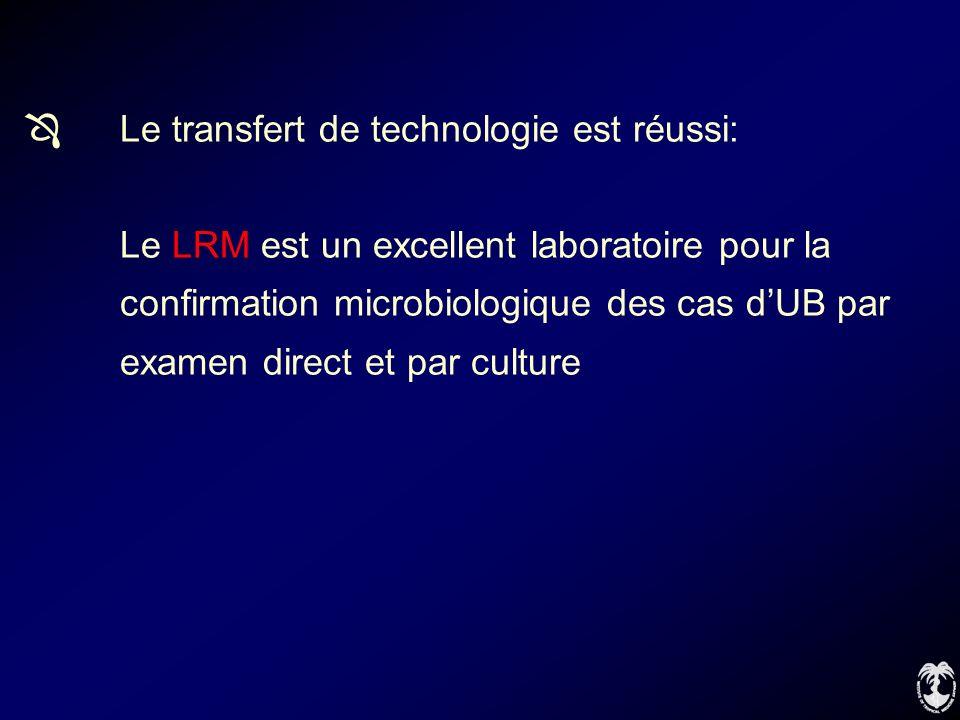  Le transfert de technologie est réussi: