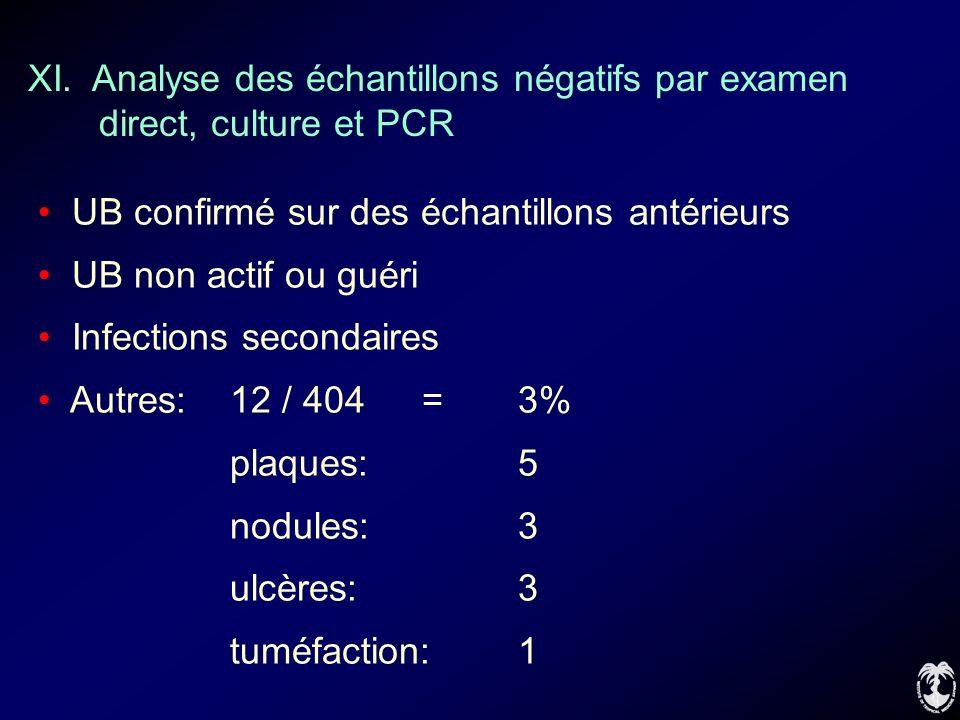 XI. Analyse des échantillons négatifs par examen